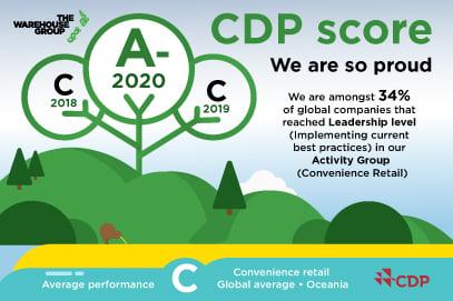 c169-CDP-website-thumbnail-banner-407px-x-271px.jpg